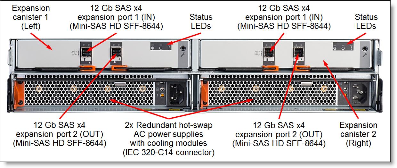 Lenovo Storage V3700 V2 Sff Control Enclosure 6535c2d