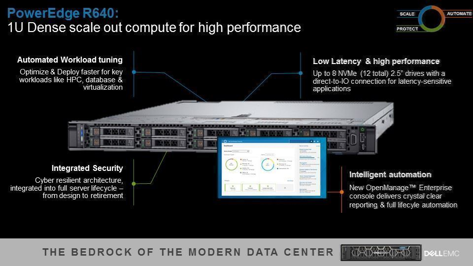 Dell PowerEdge R640 2 5